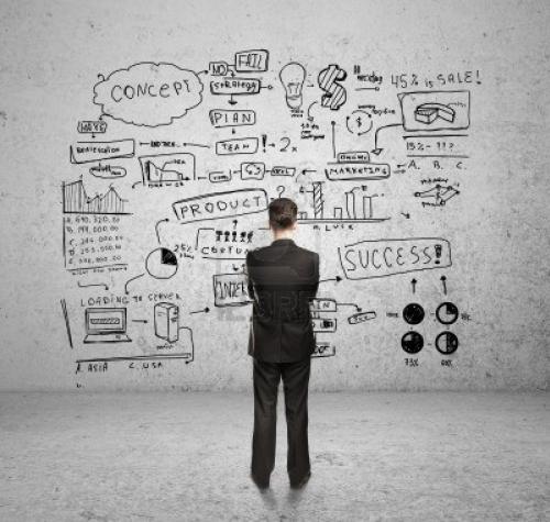 Pentingnya Planning Untuk Bisnis Agar Lebih Matang
